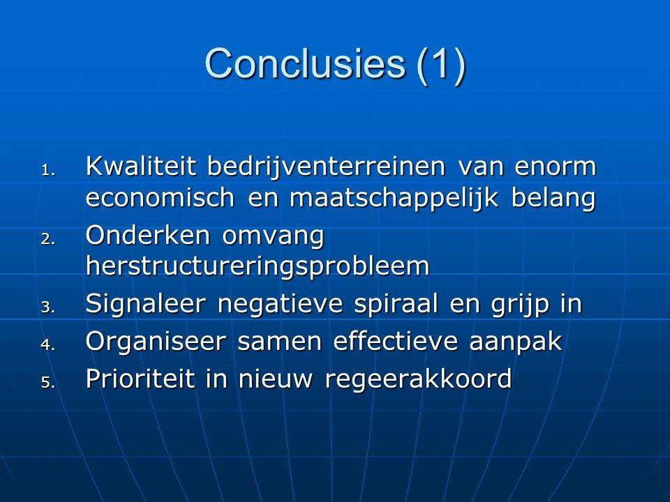 Conclusies (1) 1. Kwaliteit bedrijventerreinen van enorm economisch en maatschappelijk belang 2. Onderken omvang herstructureringsprobleem 3. Signalee