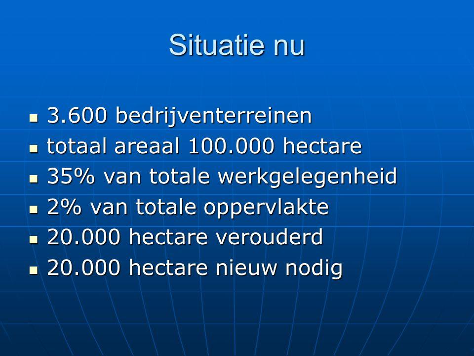 Situatie nu 3.600 bedrijventerreinen 3.600 bedrijventerreinen totaal areaal 100.000 hectare totaal areaal 100.000 hectare 35% van totale werkgelegenhe