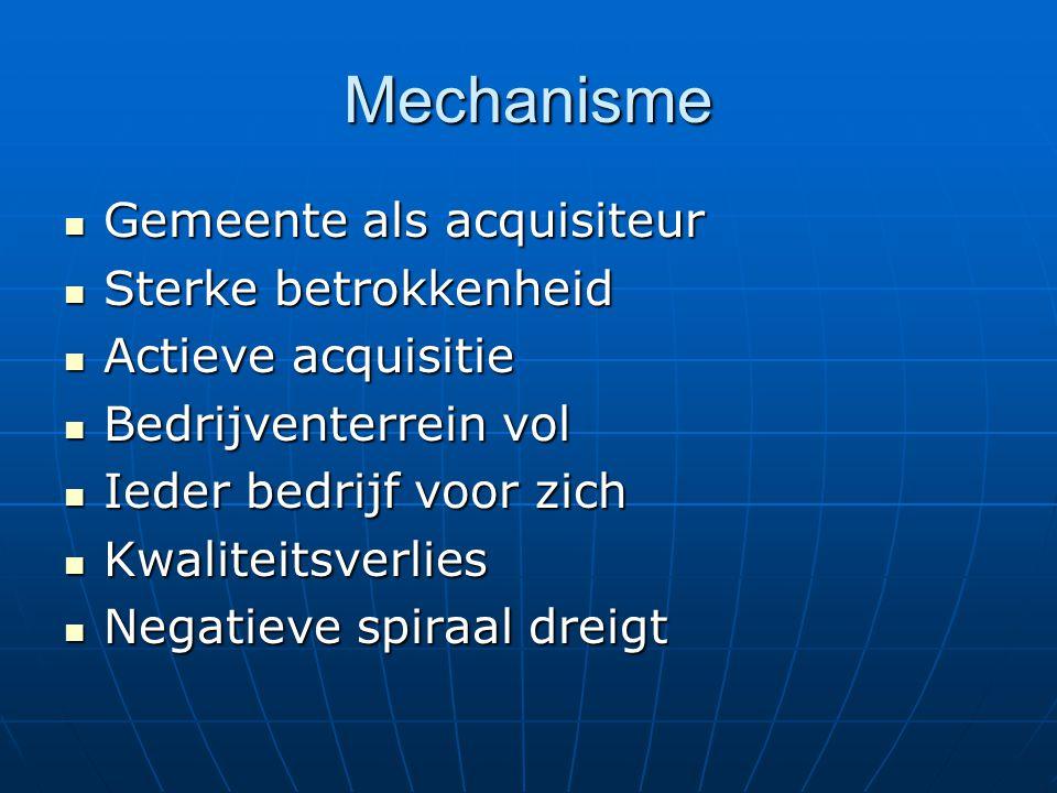 Mechanisme Gemeente als acquisiteur Gemeente als acquisiteur Sterke betrokkenheid Sterke betrokkenheid Actieve acquisitie Actieve acquisitie Bedrijven
