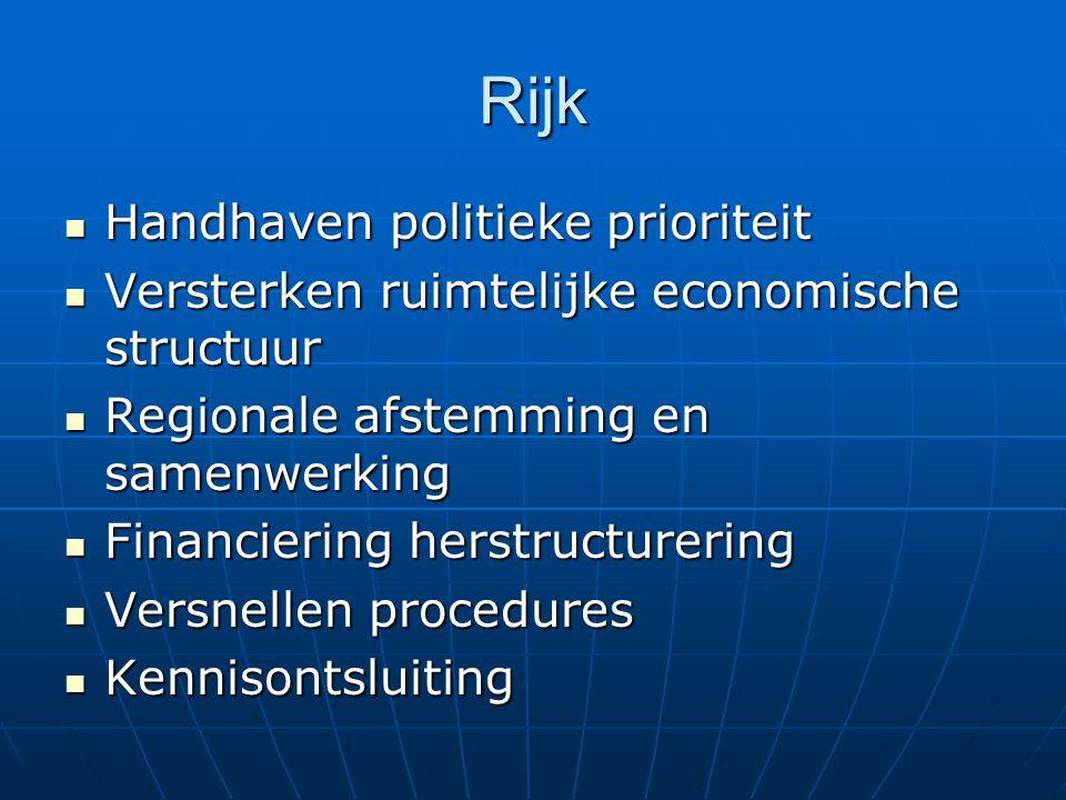 Rijk Handhaven politieke prioriteit Handhaven politieke prioriteit Versterken ruimtelijke economische structuur Versterken ruimtelijke economische str