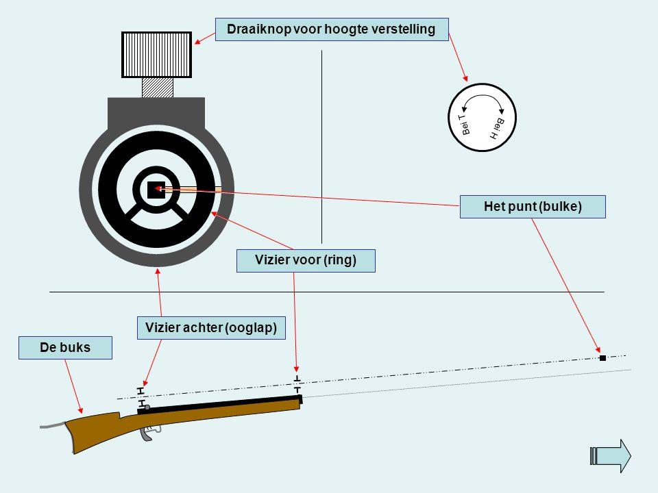 Bei T Bei H De buksDraaiknop voor hoogte verstelling Vizier achter (ooglap) Vizier voor (ring) Het punt (bulke)