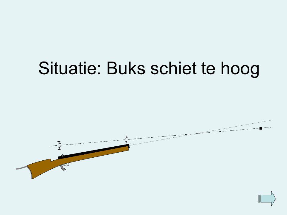 Schieten met de buks. Kijken hoe hoog de kogel gaat. Bei T Bei H Goed gecentreerd maar buks schiet te laag.vizier moet omhoog worden gedraaid.vizier o