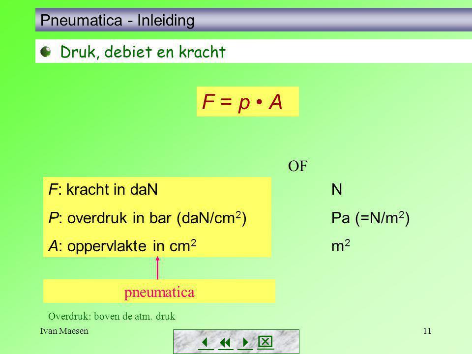 Ivan Maesen11        Pneumatica - Inleiding Druk, debiet en kracht F = p A F: kracht in daN P: overdruk in bar (daN/cm 2 ) A: oppervlakte in c