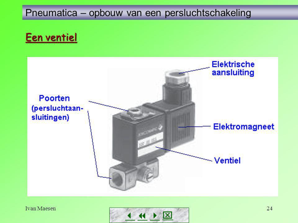 Ivan Maesen24        Pneumatica – opbouw van een persluchtschakeling Een ventiel