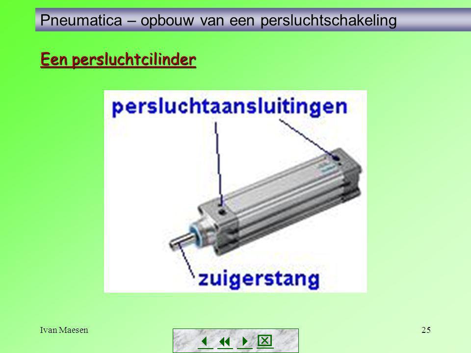 Ivan Maesen25        Pneumatica – opbouw van een persluchtschakeling Een persluchtcilinder