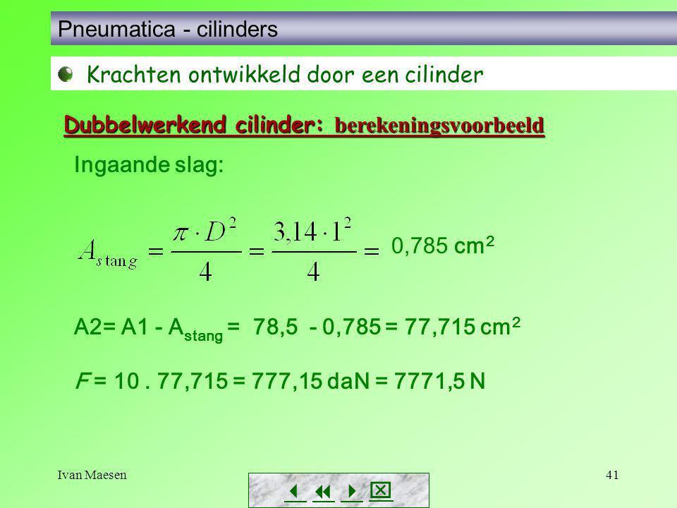 Ivan Maesen41        Pneumatica - cilinders Krachten ontwikkeld door een cilinder Dubbelwerkend cilinder: berekeningsvoorbeeld Ingaande slag: