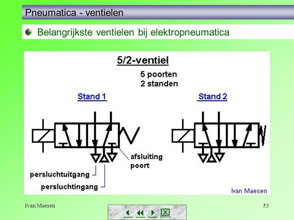 Ivan Maesen53        Pneumatica - ventielen Belangrijkste ventielen bij elektropneumatica