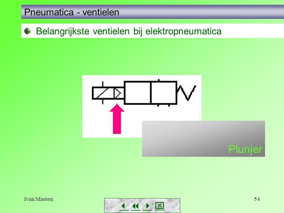 Ivan Maesen54        Pneumatica - ventielen Belangrijkste ventielen bij elektropneumatica Plunjer