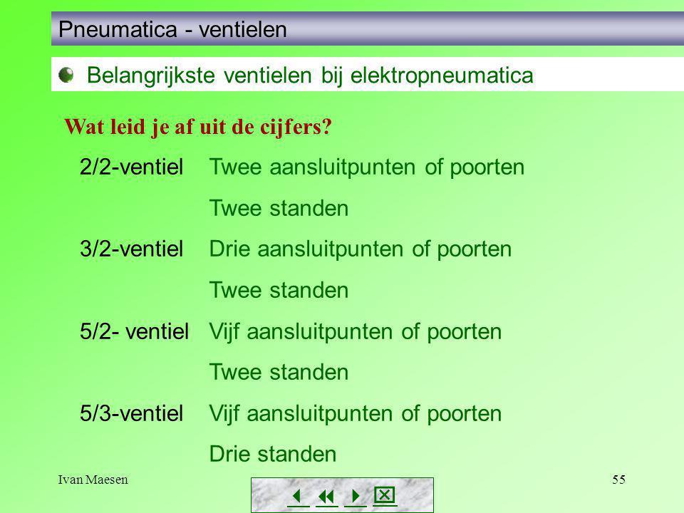 Ivan Maesen55        Pneumatica - ventielen Belangrijkste ventielen bij elektropneumatica Wat leid je af uit de cijfers? 2/2-ventiel 3/2-venti