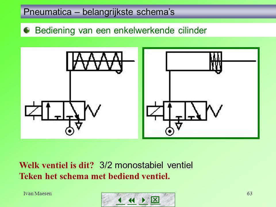 Ivan Maesen63        Pneumatica – belangrijkste schema's Bediening van een enkelwerkende cilinder Welk ventiel is dit? Teken het schema met be