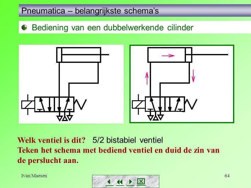 Ivan Maesen64        Pneumatica – belangrijkste schema's Bediening van een dubbelwerkende cilinder Welk ventiel is dit? Teken het schema met b