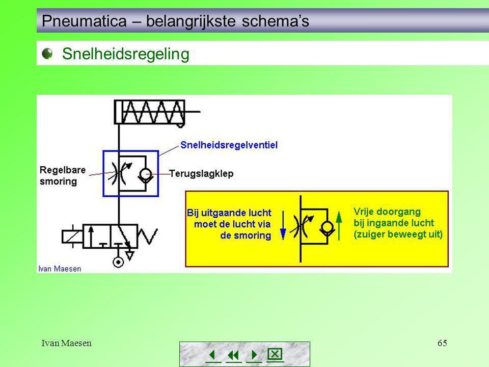 Ivan Maesen65        Pneumatica – belangrijkste schema's Snelheidsregeling