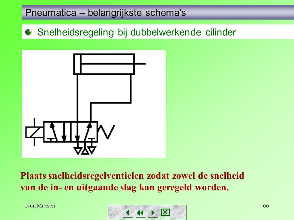 Ivan Maesen66        Pneumatica – belangrijkste schema's Snelheidsregeling bij dubbelwerkende cilinder Plaats snelheidsregelventielen zodat zo