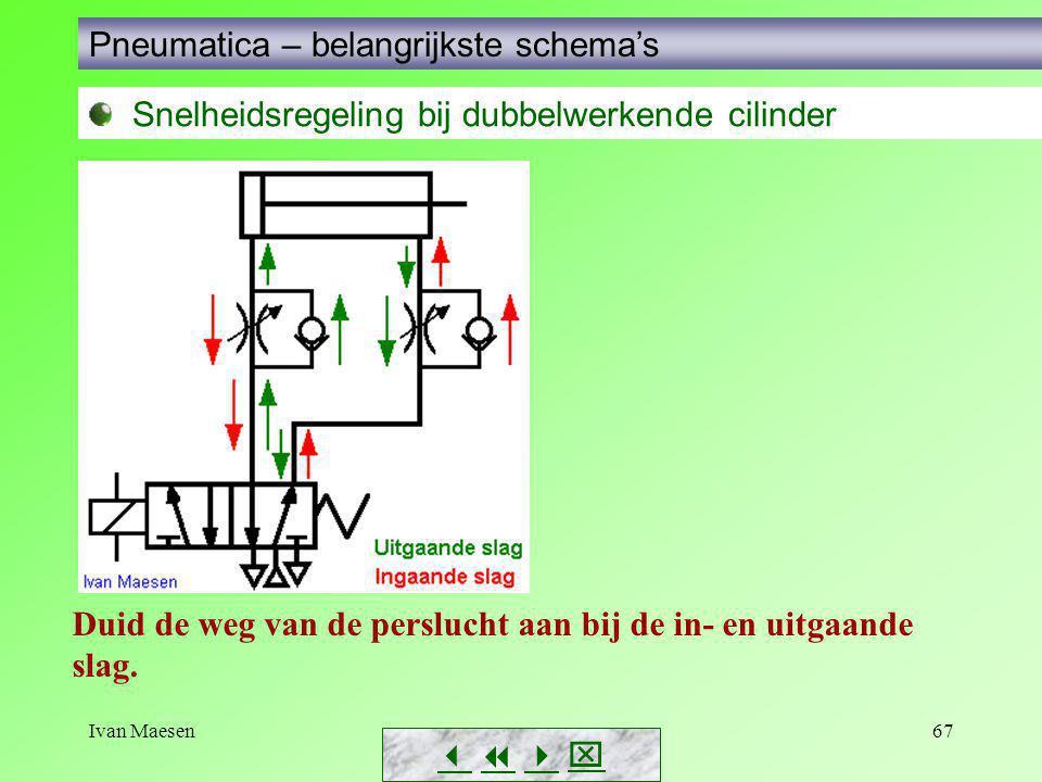 Ivan Maesen67        Pneumatica – belangrijkste schema's Snelheidsregeling bij dubbelwerkende cilinder Duid de weg van de perslucht aan bij de