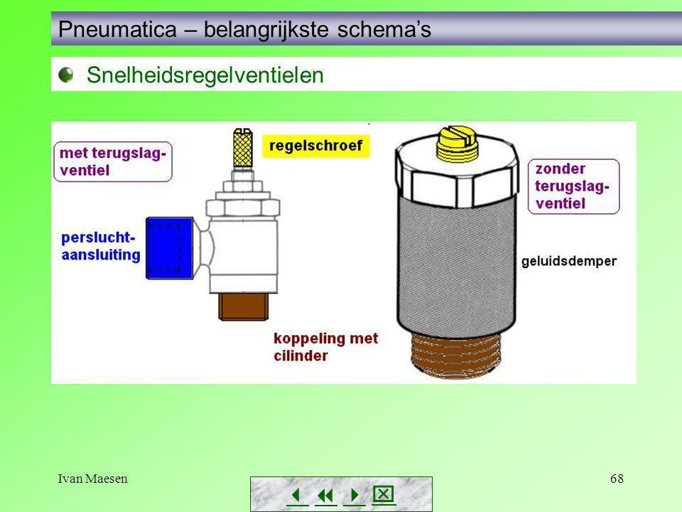 Ivan Maesen68        Pneumatica – belangrijkste schema's Snelheidsregelventielen
