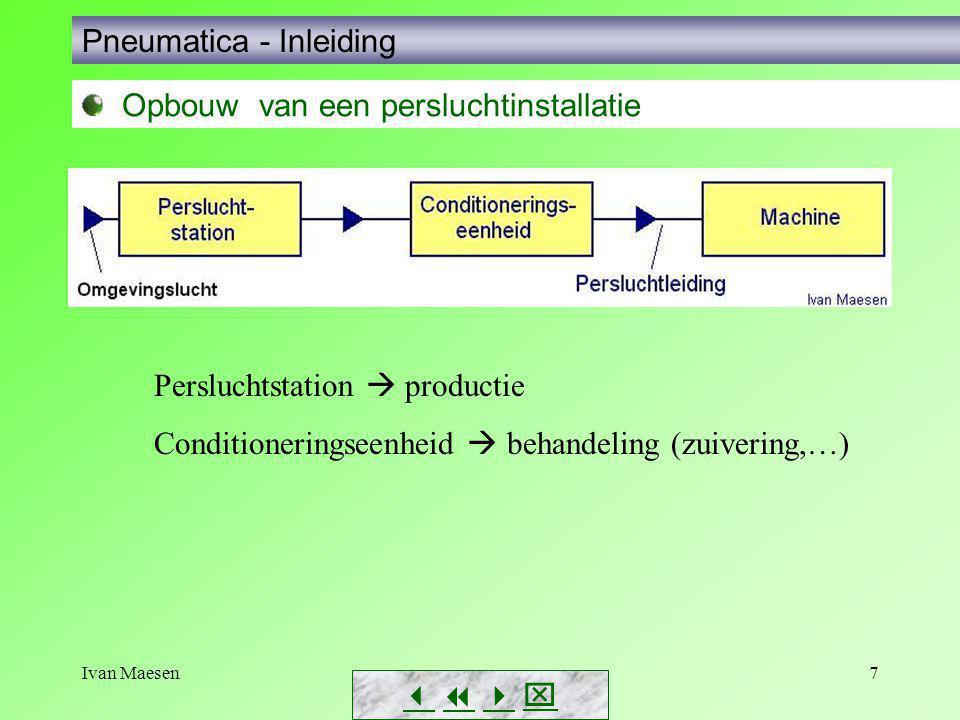 Ivan Maesen7        Pneumatica - Inleiding Opbouw van een persluchtinstallatie Persluchtstation  productie Conditioneringseenheid  behandeli