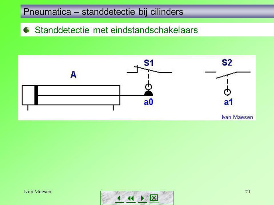 Ivan Maesen71        Standdetectie met eindstandschakelaars Pneumatica – standdetectie bij cilinders