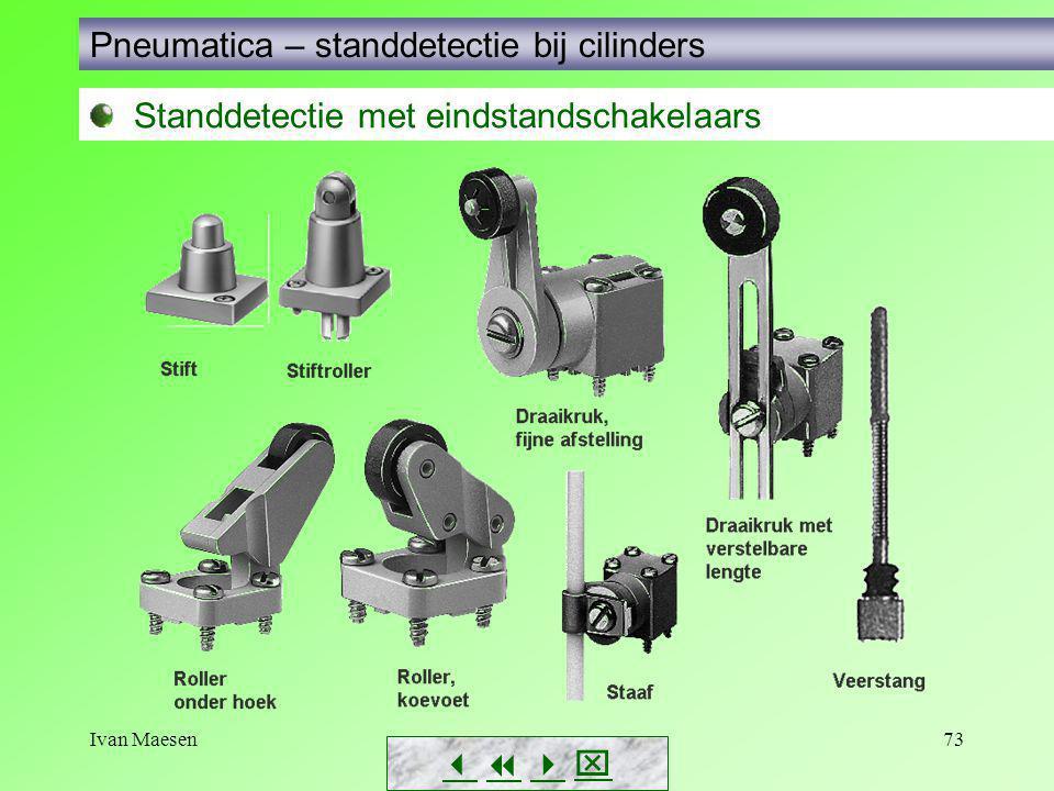 Ivan Maesen73        Standdetectie met eindstandschakelaars Pneumatica – standdetectie bij cilinders
