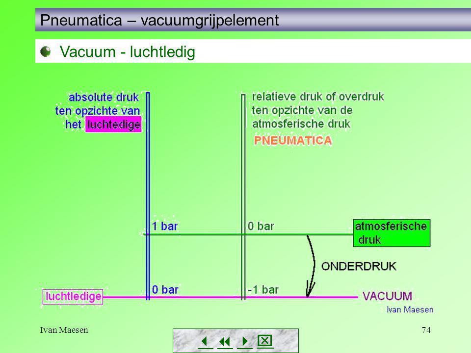 Ivan Maesen74        Pneumatica – vacuumgrijpelement Vacuum - luchtledig