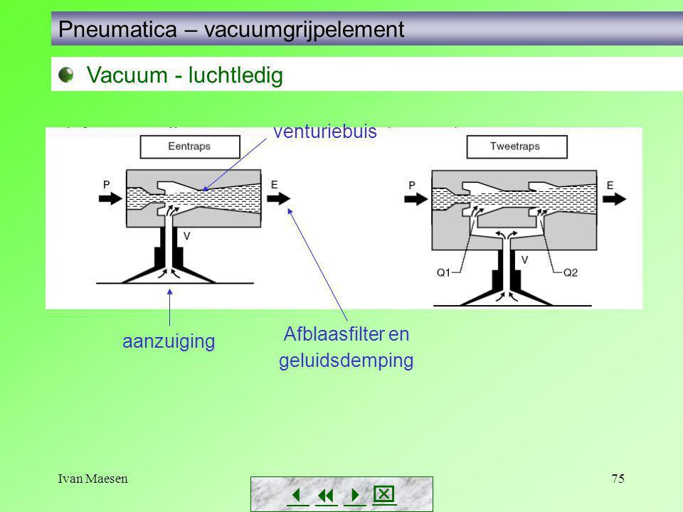 Ivan Maesen75        Pneumatica – vacuumgrijpelement Vacuum - luchtledig venturiebuis aanzuiging Afblaasfilter en geluidsdemping