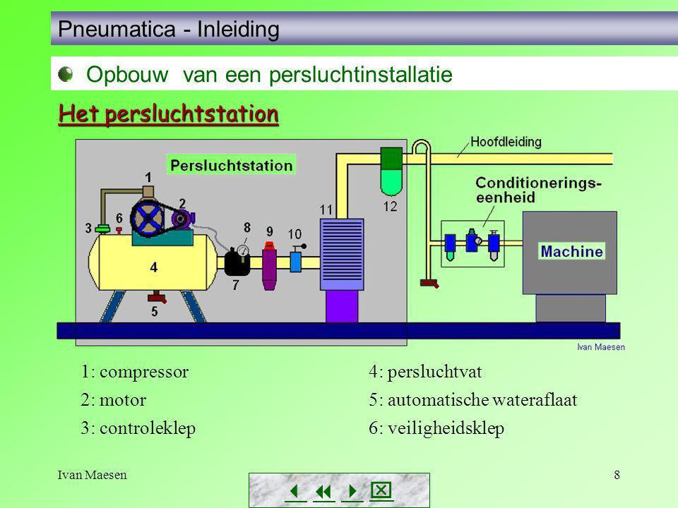 Ivan Maesen9        Pneumatica - Inleiding Opbouw van een persluchtinstallatie Het persluchtstation 7: drukschakelaar 8: manometer 9: drukregelaar 10: hoofdafsluitklep 11: luchtdrogers 12: luchtfilter