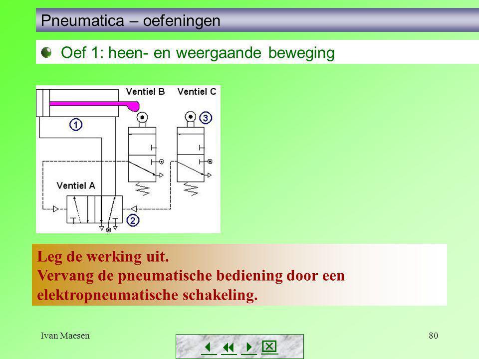 Ivan Maesen80        Pneumatica – oefeningen Oef 1: heen- en weergaande beweging Leg de werking uit. Vervang de pneumatische bediening door ee