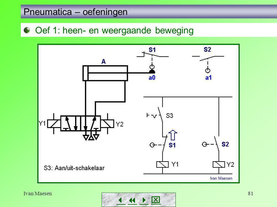 Ivan Maesen81        Pneumatica – oefeningen Oef 1: heen- en weergaande beweging