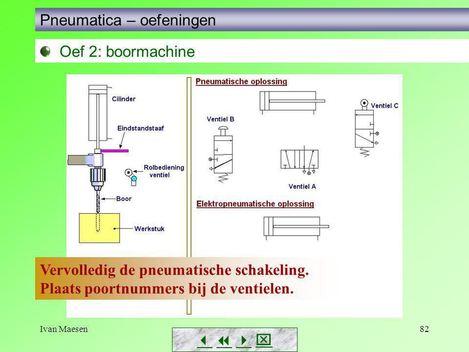 Ivan Maesen82        Pneumatica – oefeningen Oef 2: boormachine Vervolledig de pneumatische schakeling. Plaats poortnummers bij de ventielen.