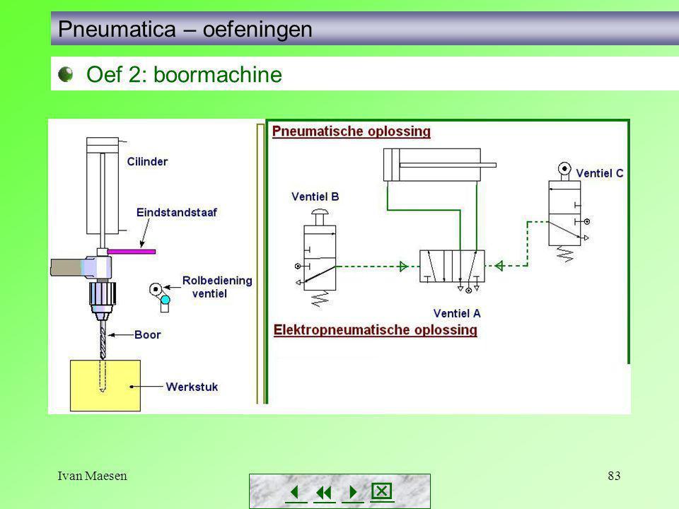 Ivan Maesen83        Pneumatica – oefeningen Oef 2: boormachine