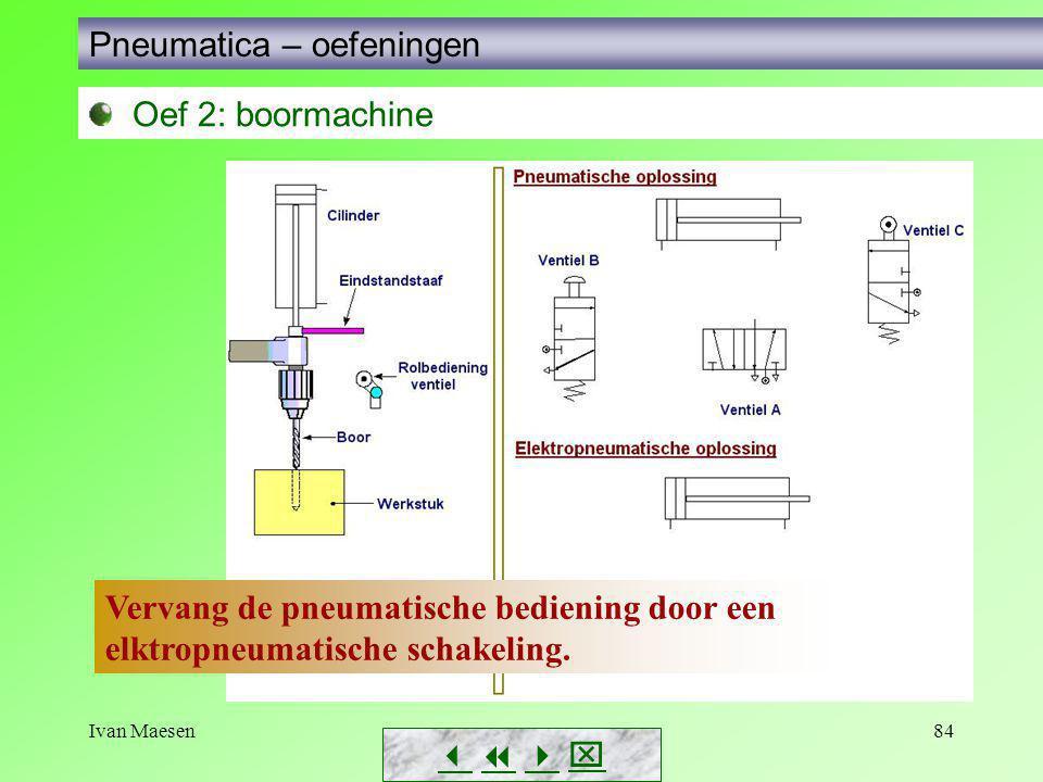 Ivan Maesen84        Pneumatica – oefeningen Oef 2: boormachine Vervang de pneumatische bediening door een elktropneumatische schakeling.