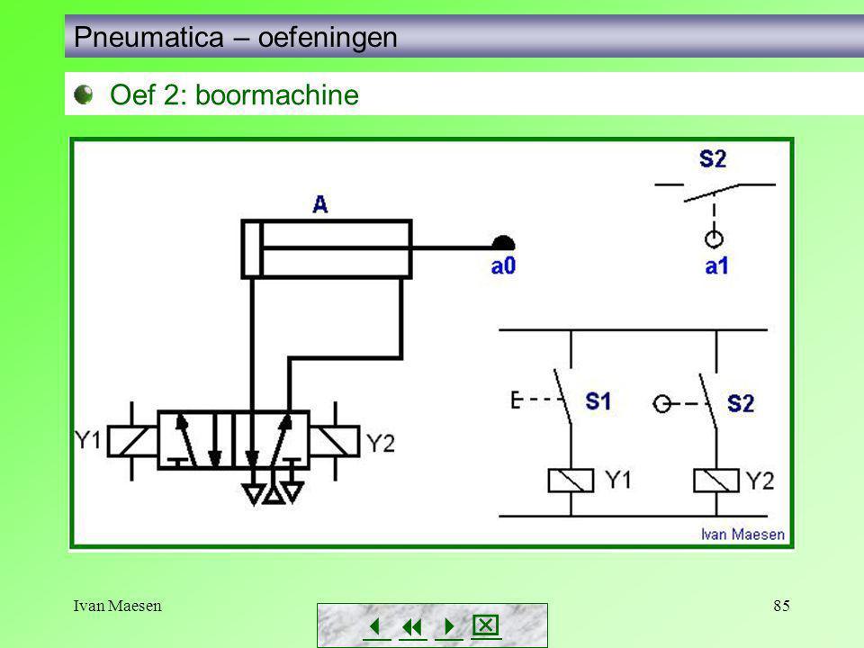 Ivan Maesen85        Pneumatica – oefeningen Oef 2: boormachine