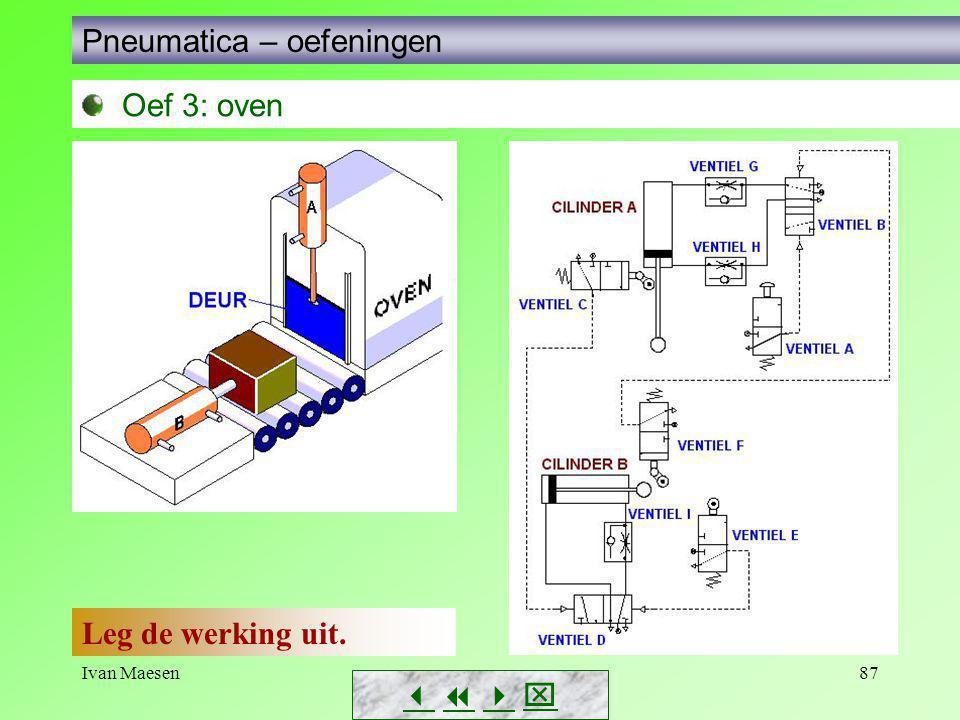 Ivan Maesen87        Pneumatica – oefeningen Oef 3: oven Leg de werking uit.