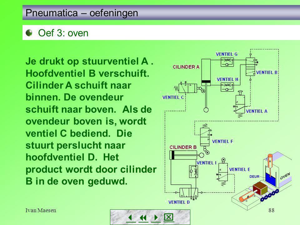 Ivan Maesen88        Pneumatica – oefeningen Oef 3: oven Je drukt op stuurventiel A. Hoofdventiel B verschuift. Cilinder A schuift naar binnen