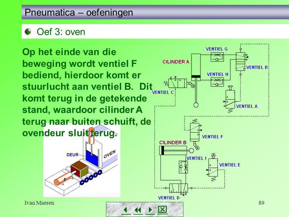 Ivan Maesen89        Pneumatica – oefeningen Oef 3: oven Op het einde van die beweging wordt ventiel F bediend, hierdoor komt er stuurlucht aa
