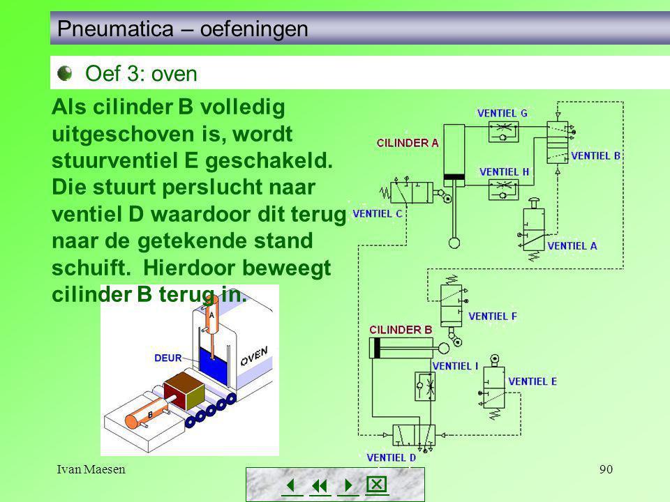 Ivan Maesen90        Pneumatica – oefeningen Oef 3: oven Als cilinder B volledig uitgeschoven is, wordt stuurventiel E geschakeld. Die stuurt