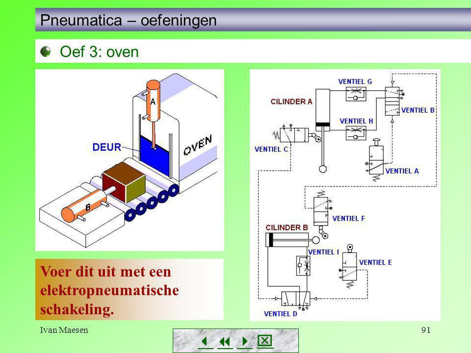 Ivan Maesen91        Pneumatica – oefeningen Oef 3: oven Voer dit uit met een elektropneumatische schakeling.
