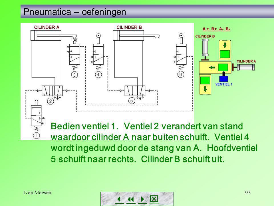 Ivan Maesen95        Pneumatica – oefeningen Bedien ventiel 1. Ventiel 2 verandert van stand waardoor cilinder A naar buiten schuift. Ventiel