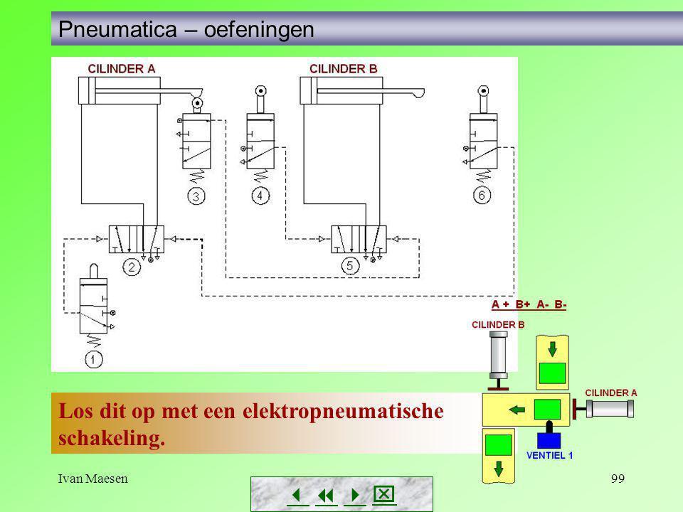 Ivan Maesen99        Pneumatica – oefeningen Los dit op met een elektropneumatische schakeling.