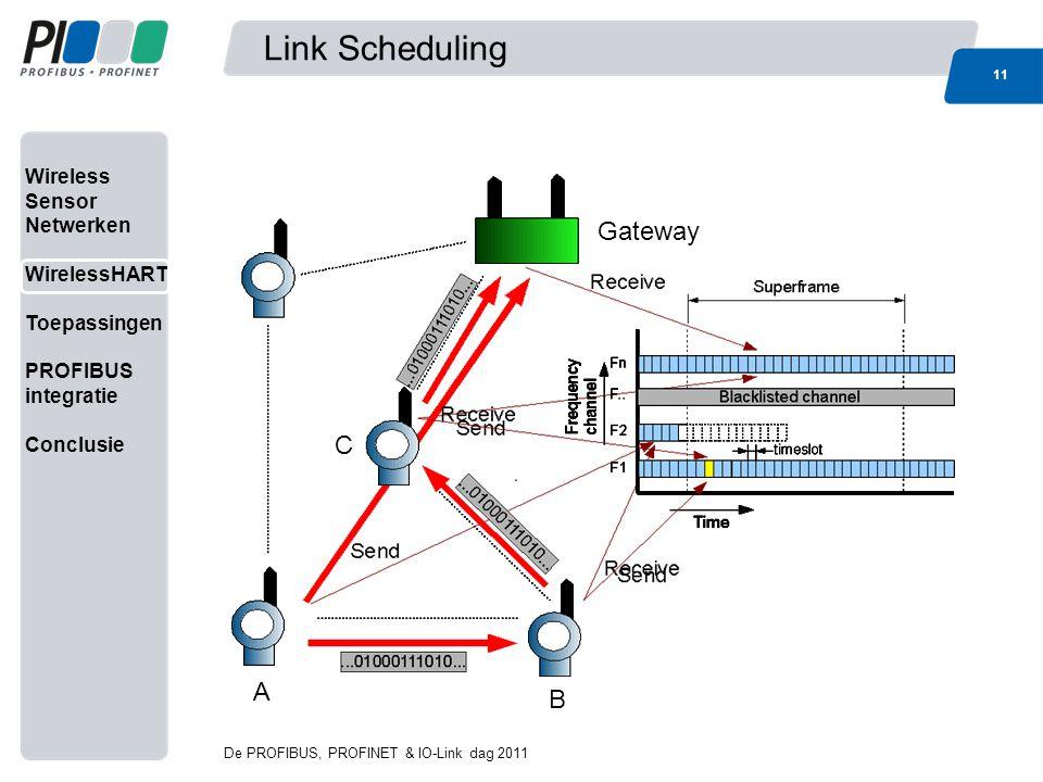 Wireless Sensor Netwerken WirelessHART Toepassingen PROFIBUS integratie Conclusie Link Scheduling 11 De PROFIBUS, PROFINET & IO-Link dag 2011 A B C Ga