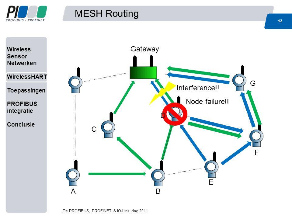 Wireless Sensor Netwerken WirelessHART Toepassingen PROFIBUS integratie Conclusie 12 De PROFIBUS, PROFINET & IO-Link dag 2011 MESH Routing 8 juli 2014