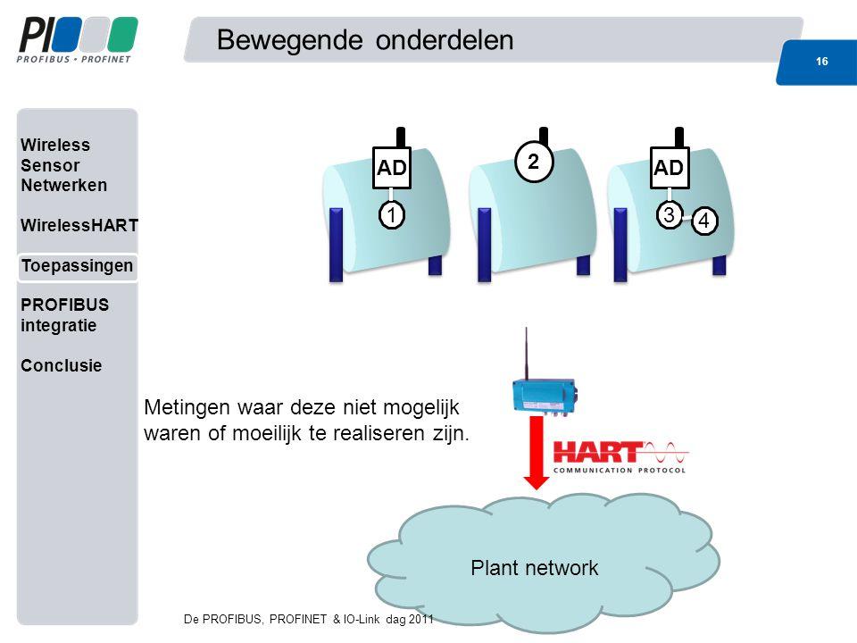 Wireless Sensor Netwerken WirelessHART Toepassingen PROFIBUS integratie Conclusie Bewegende onderdelen 16 AD 1 2 3 4 16 Plant network Metingen waar de