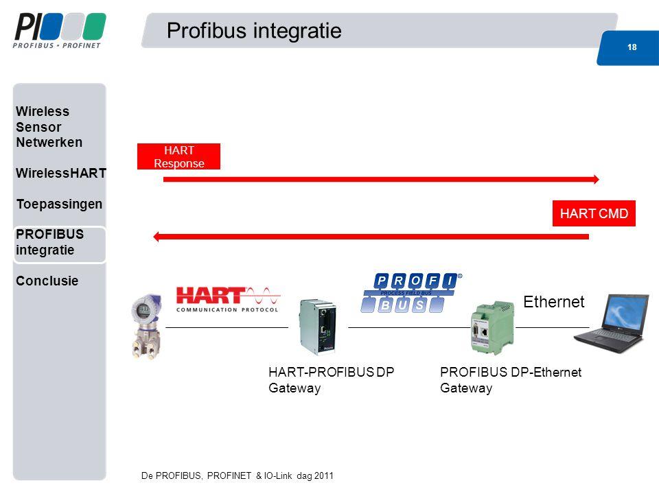 Wireless Sensor Netwerken WirelessHART Toepassingen PROFIBUS integratie Conclusie Profibus integratie 18 De PROFIBUS, PROFINET & IO-Link dag 2011 Ethe