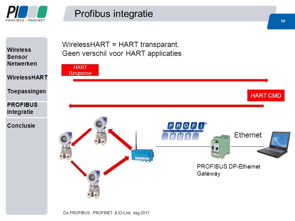 Wireless Sensor Netwerken WirelessHART Toepassingen PROFIBUS integratie Conclusie 19 De PROFIBUS, PROFINET & IO-Link dag 2011 Ethernet PROFIBUS DP-Eth