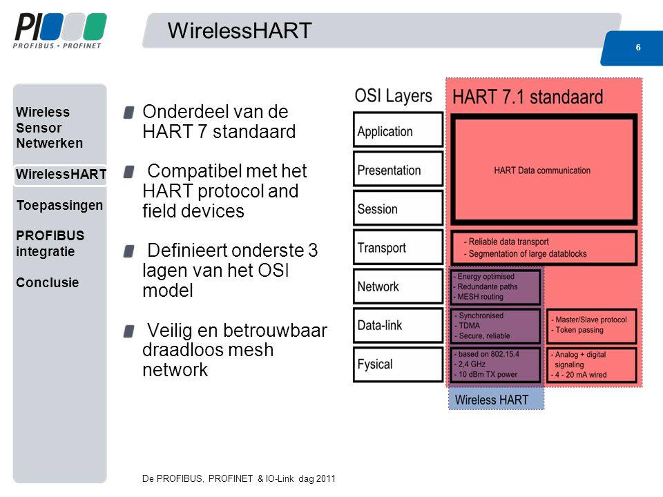 Wireless Sensor Netwerken WirelessHART Toepassingen PROFIBUS integratie Conclusie WirelessHART Onderdeel van de HART 7 standaard Compatibel met het HA