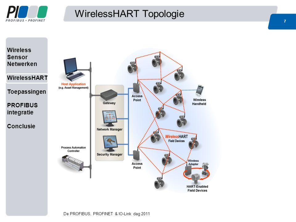 Wireless Sensor Netwerken WirelessHART Toepassingen PROFIBUS integratie Conclusie Profibus integratie 18 De PROFIBUS, PROFINET & IO-Link dag 2011 Ethernet HART-PROFIBUS DP Gateway PROFIBUS DP-Ethernet Gateway HART CMD HART Response