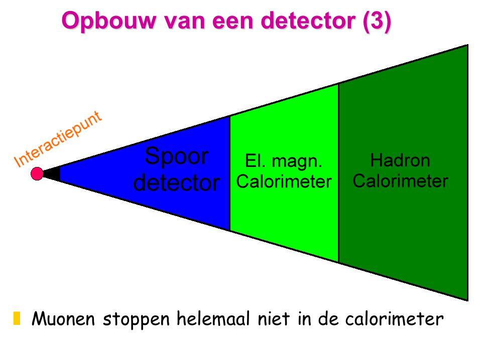 Opbouw van een detector (3) zMuonen stoppen helemaal niet in de calorimeter