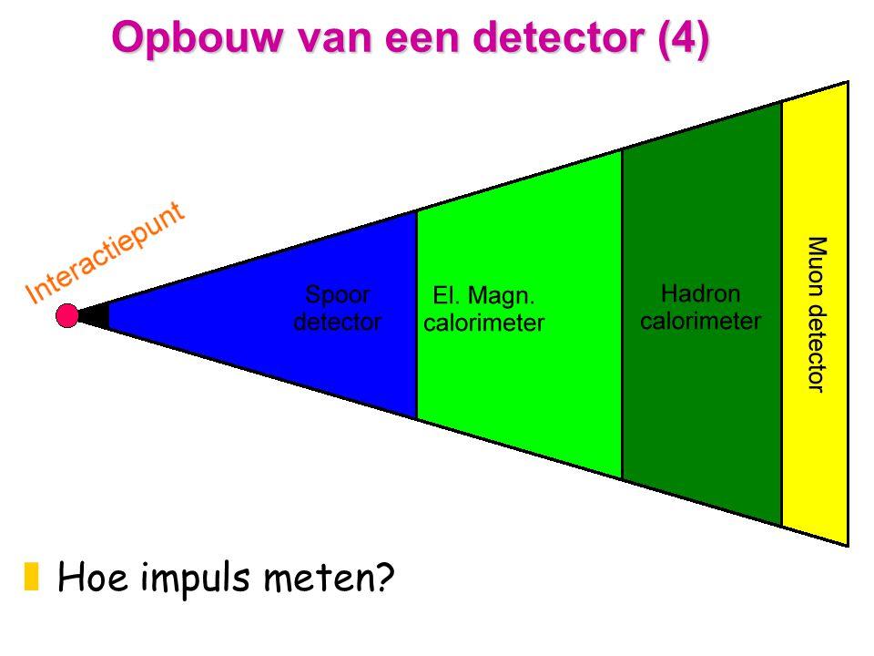 Opbouw van een detector (4) zHoe impuls meten