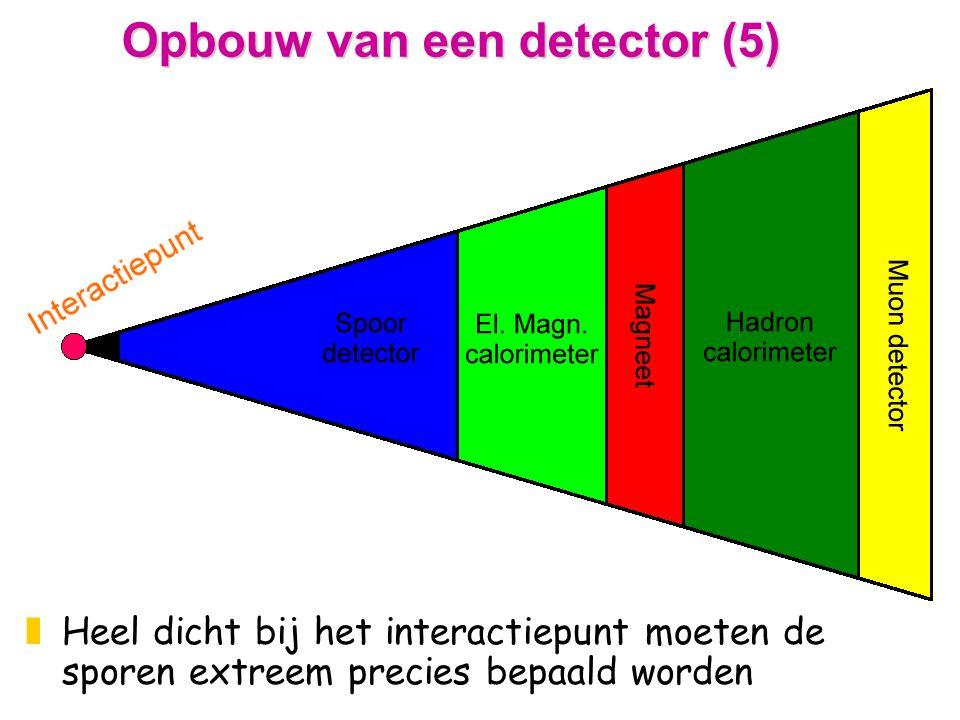 Opbouw van een detector (5) zHeel dicht bij het interactiepunt moeten de sporen extreem precies bepaald worden