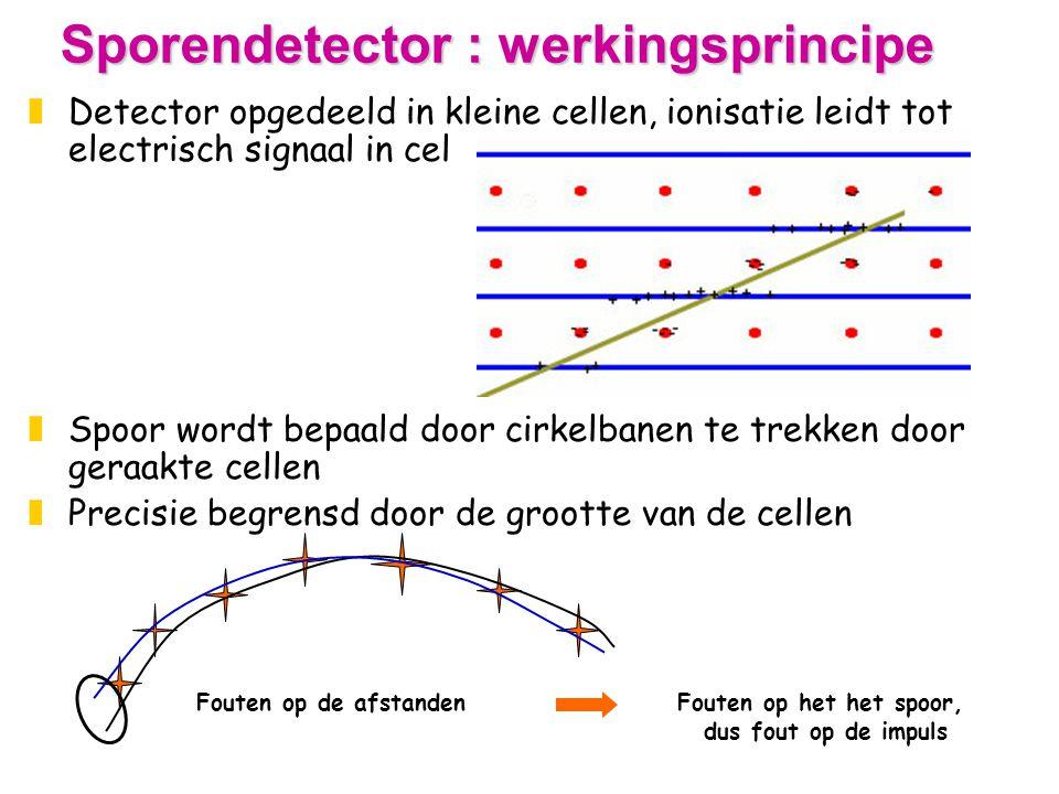 Sporendetector : werkingsprincipe zDetector opgedeeld in kleine cellen, ionisatie leidt tot electrisch signaal in cel zSpoor wordt bepaald door cirkelbanen te trekken door geraakte cellen zPrecisie begrensd door de grootte van de cellen Fouten op de afstandenFouten op het het spoor, dus fout op de impuls