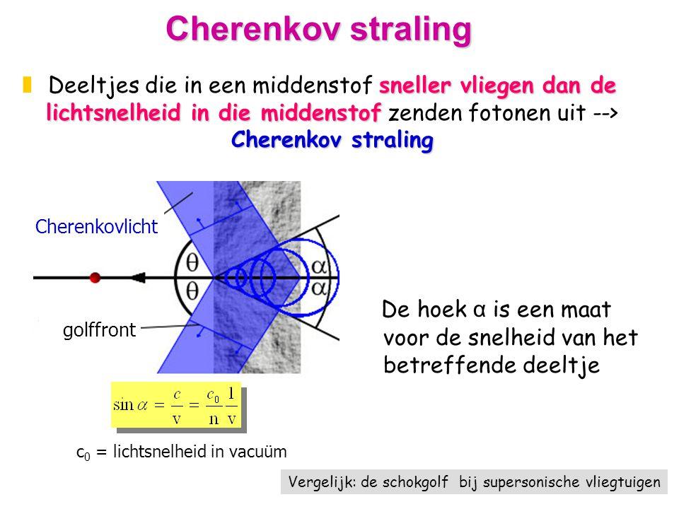 Cherenkov straling sneller vliegen dan de lichtsnelheid in die middenstof Cherenkov straling zDeeltjes die in een middenstof sneller vliegen dan de lichtsnelheid in die middenstof zenden fotonen uit --> Cherenkov straling Vergelijk: de schokgolf bij supersonische vliegtuigen c 0 = lichtsnelheid in vacuüm Cherenkovlicht golffront De hoek α is een maat voor de snelheid van het betreffende deeltje